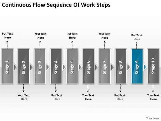 Continuous Flow Sequence Of Work Steps Business Chart For Process PowerPoint Slides