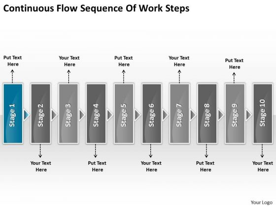 Continuous Flow Sequence Of Work Steps Free Flowchart Maker PowerPoint Slides