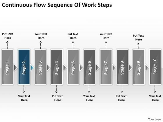 Continuous Flow Sequence Of Work Steps What Are Business Requirements PowerPoint Slides