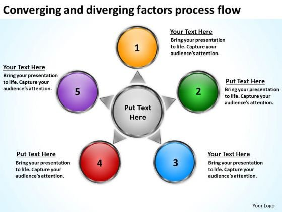 Converging And Diverging Factors Process Flow Circular Layout Diagram PowerPoint Slides