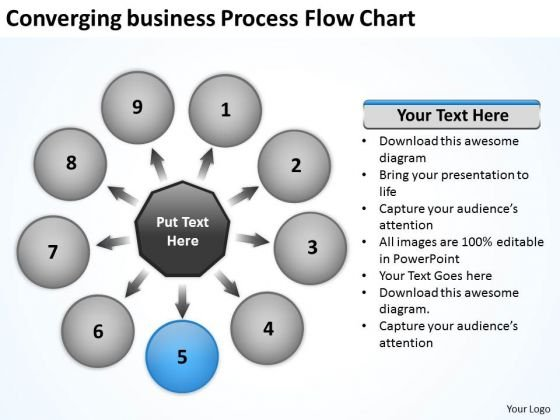 Converging Business Process Flow Chart Relative Cycle Arrows Diagram PowerPoint Templates