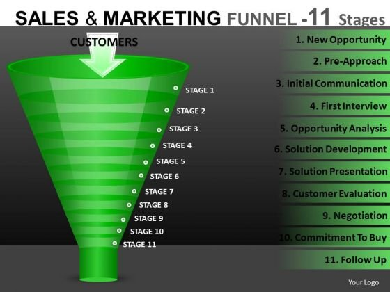 Conversion Funnel Ppt