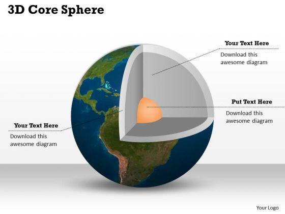 Core Sphere PowerPoint Presentation Template