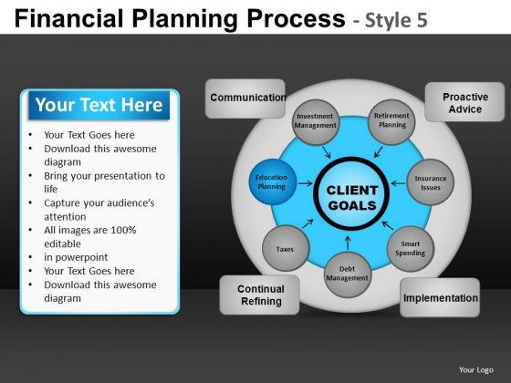 Corporate Financial Planning Process 5 PowerPoint Slides And Ppt Diagram Templates