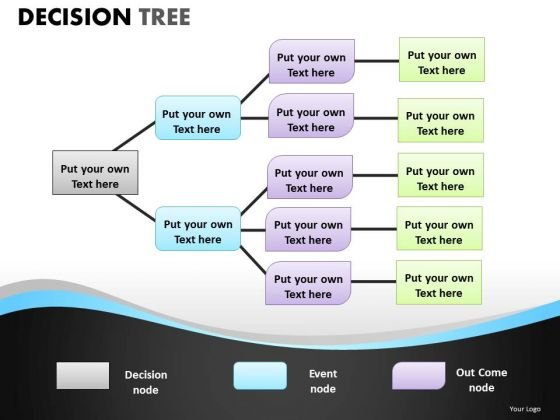 Correct Decision Making Business Success Decision Tree PowerPoint Diagrams