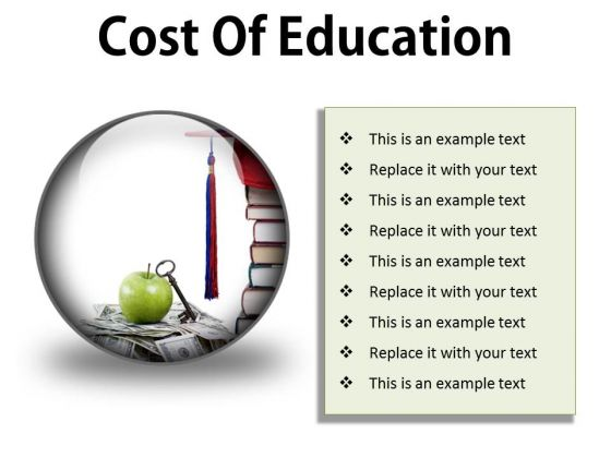 Cost Of Education Money PowerPoint Presentation Slides C