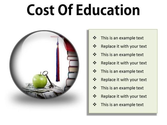 Cost Of Education Money PowerPoint Presentation Slides C