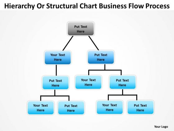 Creating An Organizational Chart Structural Business Flow Process PowerPoint Templates