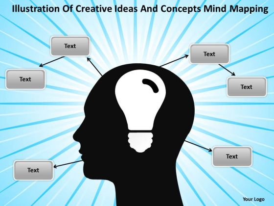 Creative Ideas And Concepts Mind Mapping Ppt Shop Business Plan PowerPoint Slides