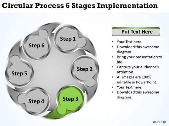 Creative Marketing Concepts Process 6 Stages Implementation Business Policy And Strategy