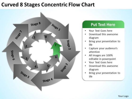 Curved 8 Stages Concentric Flow Chart Consultant Business Plan PowerPoint Slides