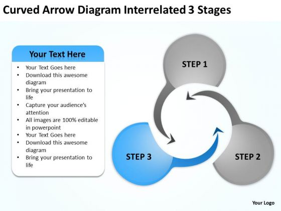 Curved Arrow Diagram Interrelatd 3 Stages Ppt Writing Your Business Plan PowerPoint Templates