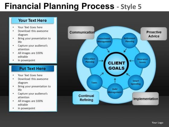 Cycle Diagrams Financial Planning Process PowerPoint Slides And Ppt Templates