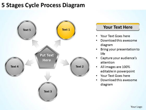 Cycle Process Diagram Small Business Administration Plan PowerPoint Templates