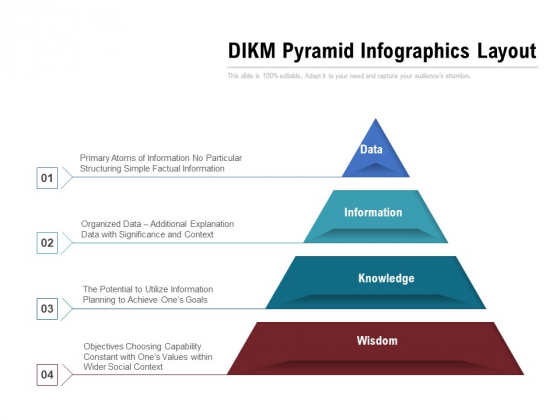 DIKM Pyramid Infographics Layout Ppt PowerPoint Presentation Outline Brochure PDF