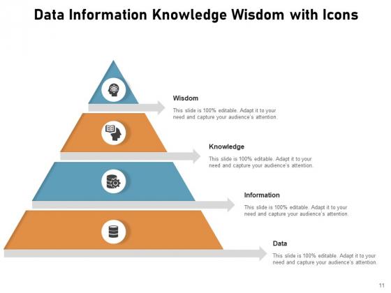 DIKW_Pyramid_Knowledge_Information_Data_Ppt_PowerPoint_Presentation_Complete_Deck_Slide_11