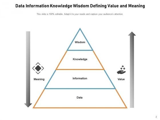 DIKW_Pyramid_Knowledge_Information_Data_Ppt_PowerPoint_Presentation_Complete_Deck_Slide_2