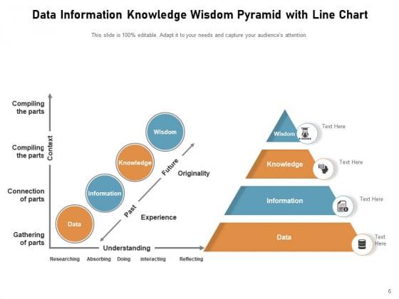 DIKW_Pyramid_Knowledge_Information_Data_Ppt_PowerPoint_Presentation_Complete_Deck_Slide_6