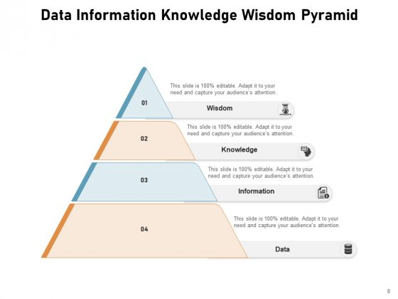 DIKW_Pyramid_Knowledge_Information_Data_Ppt_PowerPoint_Presentation_Complete_Deck_Slide_8