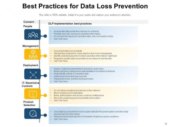 DLP_Data_Build_Ppt_PowerPoint_Presentation_Complete_Deck_Slide_10