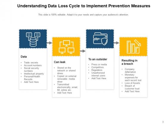 DLP_Data_Build_Ppt_PowerPoint_Presentation_Complete_Deck_Slide_3
