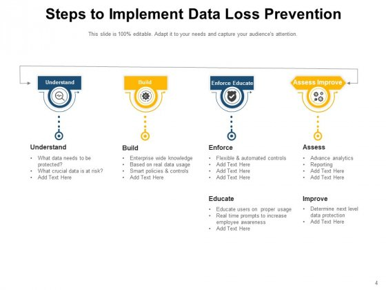 DLP_Data_Build_Ppt_PowerPoint_Presentation_Complete_Deck_Slide_4