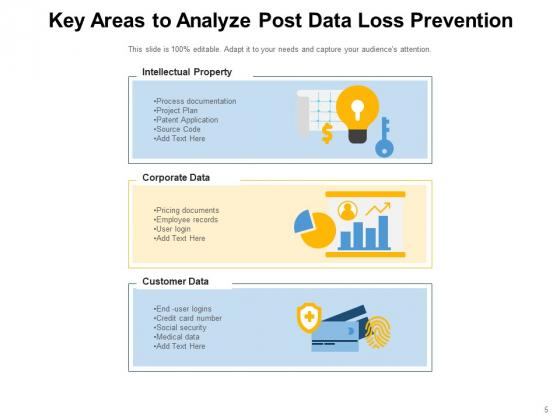 DLP_Data_Build_Ppt_PowerPoint_Presentation_Complete_Deck_Slide_5