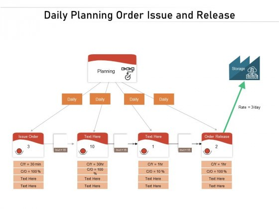Daily Planning Order Issue And Release Ppt PowerPoint Presentation Summary Ideas