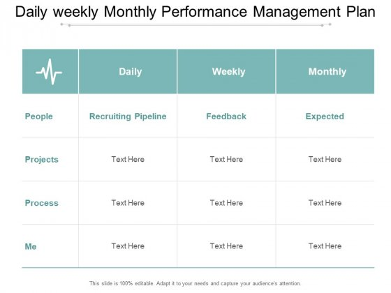 Daily Weekly Monthly Performance Management Plan Ppt Powerpoint Presentation Gallery Graphics Design
