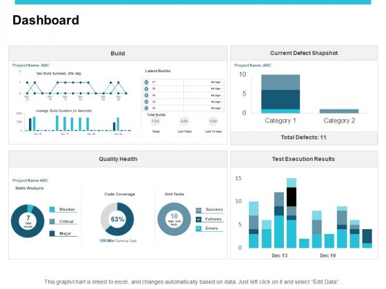 Dashboard Analysis Ppt PowerPoint Presentation Inspiration Designs Download
