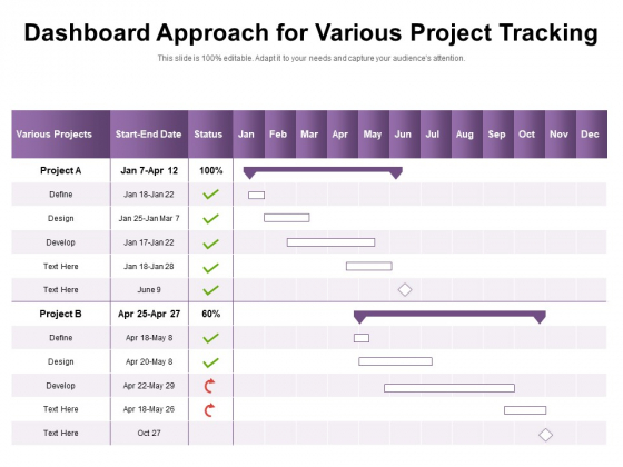 Dashboard Approach For Various Project Tracking Ppt PowerPoint Presentation Gallery Information PDF
