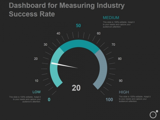 Dashboard For Measuring Industry Success Rate Ppt PowerPoint Presentation Graphics