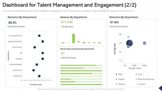Dashboard For Talent Management And Engagement Rate Ppt Ideas Slideshow PDF