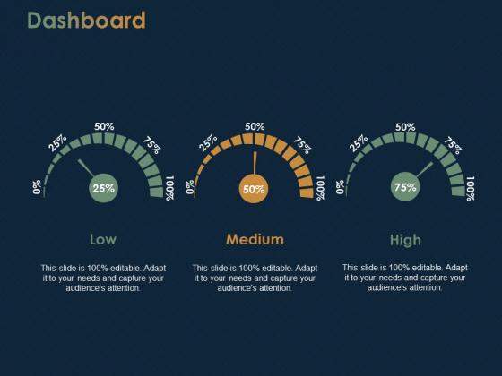 Dashboard Low Medium Ppt PowerPoint Presentation Portfolio Outfit
