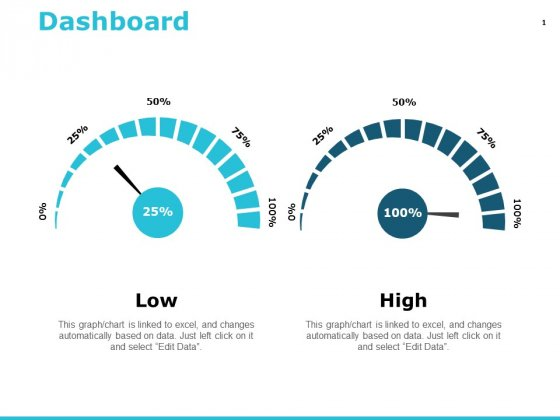 Dashboard Management Ppt PowerPoint Presentation Show Deck