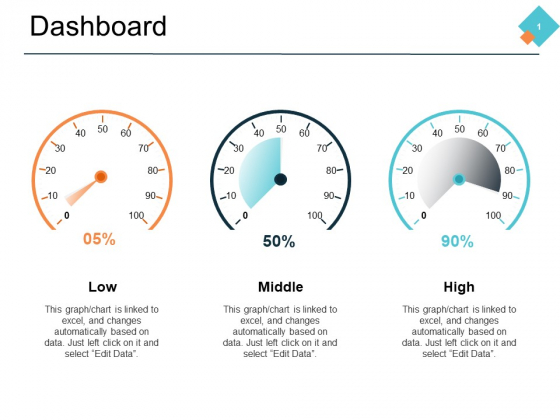Dashboard Marketing Ppt PowerPoint Presentation Ideas Inspiration