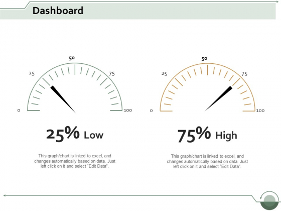 Dashboard Measure Ppt Powerpoint Presentation File Inspiration