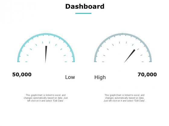 Dashboard Measurement Ppt PowerPoint Presentation Gallery Layouts