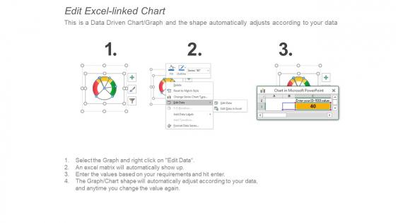 Dashboard_Measurement_Ppt_PowerPoint_Presentation_Ideas_Infographic_Template_Slide_4