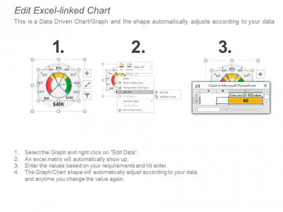 Dashboard_Measuring_Ppt_PowerPoint_Presentation_Ideas_Icons_Slide_4