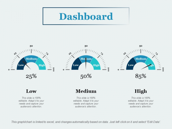 Dashboard Medium Ppt PowerPoint Presentation Model Guide