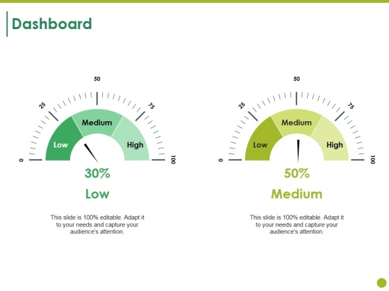 Dashboard Ppt PowerPoint Presentation Diagram Lists