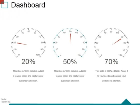 Dashboard Ppt PowerPoint Presentation Gallery Mockup