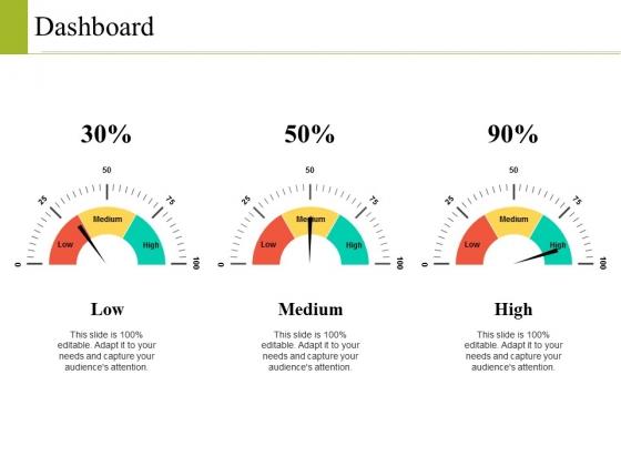 Dashboard Ppt PowerPoint Presentation Gallery Slide