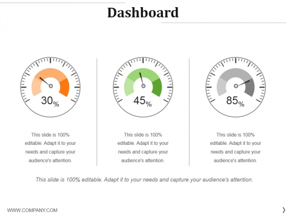 Dashboard Ppt PowerPoint Presentation Icon Influencers