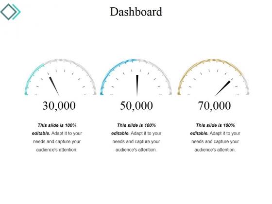 Dashboard Ppt PowerPoint Presentation Ideas Gridlines