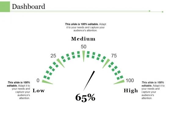 Dashboard Ppt PowerPoint Presentation Ideas Influencers