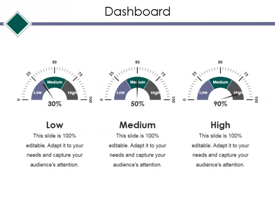 Dashboard Ppt PowerPoint Presentation Ideas Model