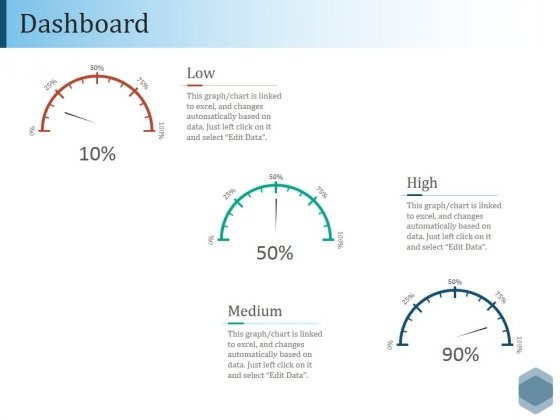 Dashboard Ppt PowerPoint Presentation Ideas Vector