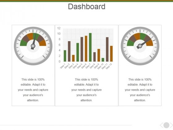 Dashboard Ppt PowerPoint Presentation Infographic Template Gridlines